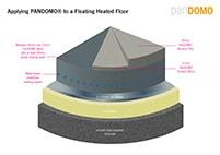 Applying PANDOMO® to a Floating Heated Floor