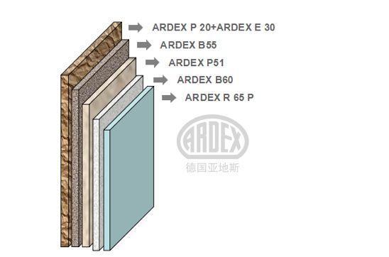 【案例分享】ARDEX打造创意时尚新地标 大智无界-空中小镇